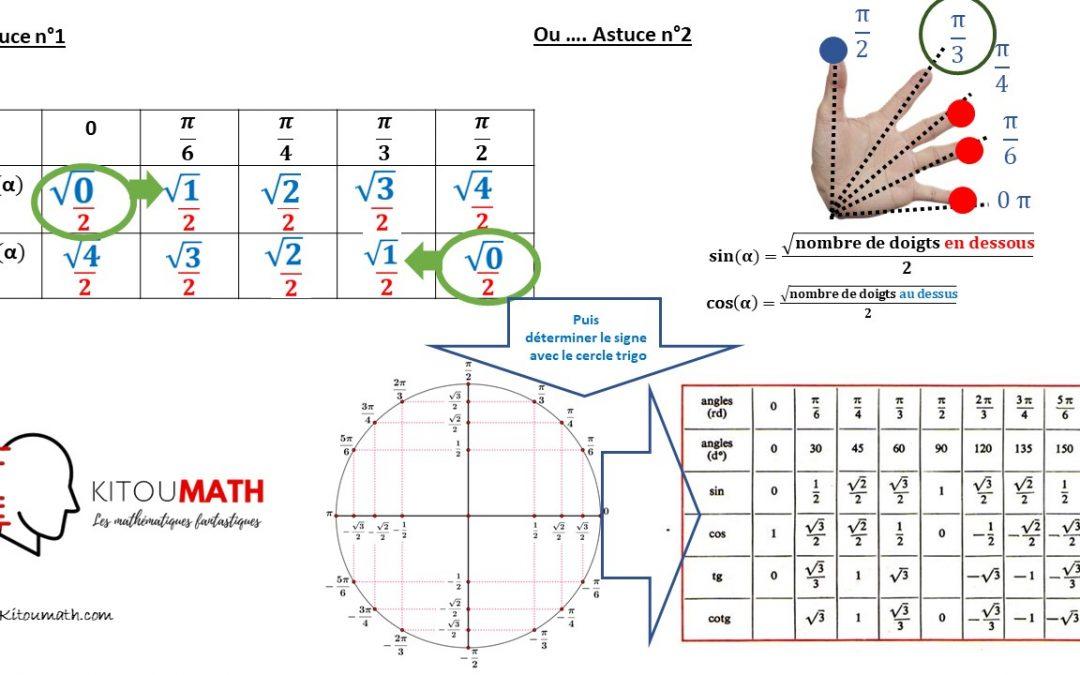 Connaître les tables de trigonométrie sans effort